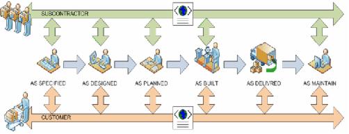 _wsb_502x174_interoperabilite